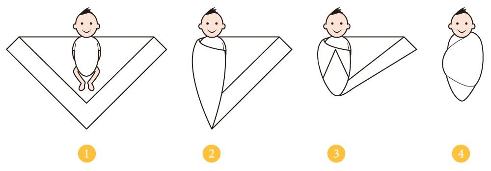 How to Swaddle by Bertie's Blankets